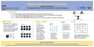 Poster - Digital Badges for STEM Education